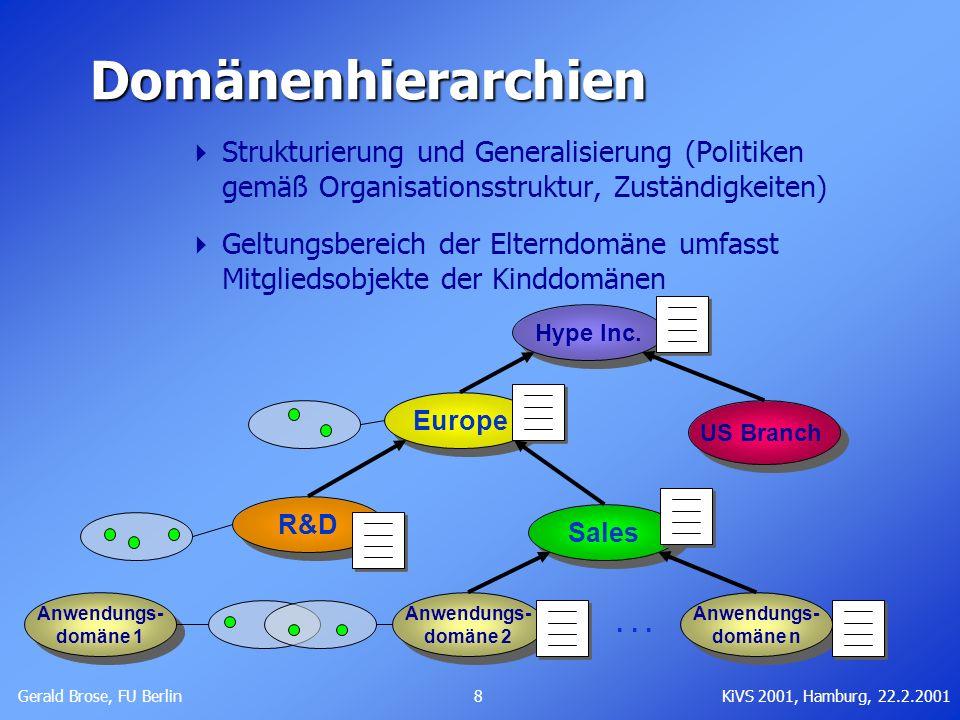 Domänenhierarchien Strukturierung und Generalisierung (Politiken gemäß Organisationsstruktur, Zuständigkeiten)