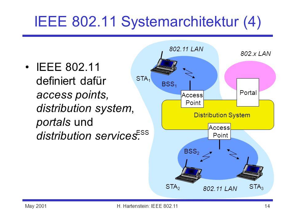 IEEE 802.11 Systemarchitektur (4)