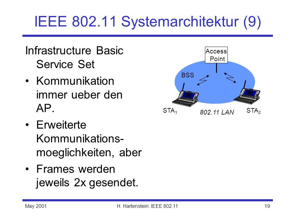 IEEE 802.11 Systemarchitektur (9)