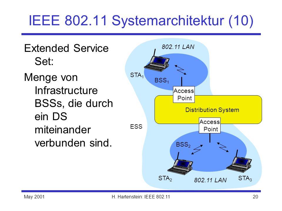 IEEE 802.11 Systemarchitektur (10)