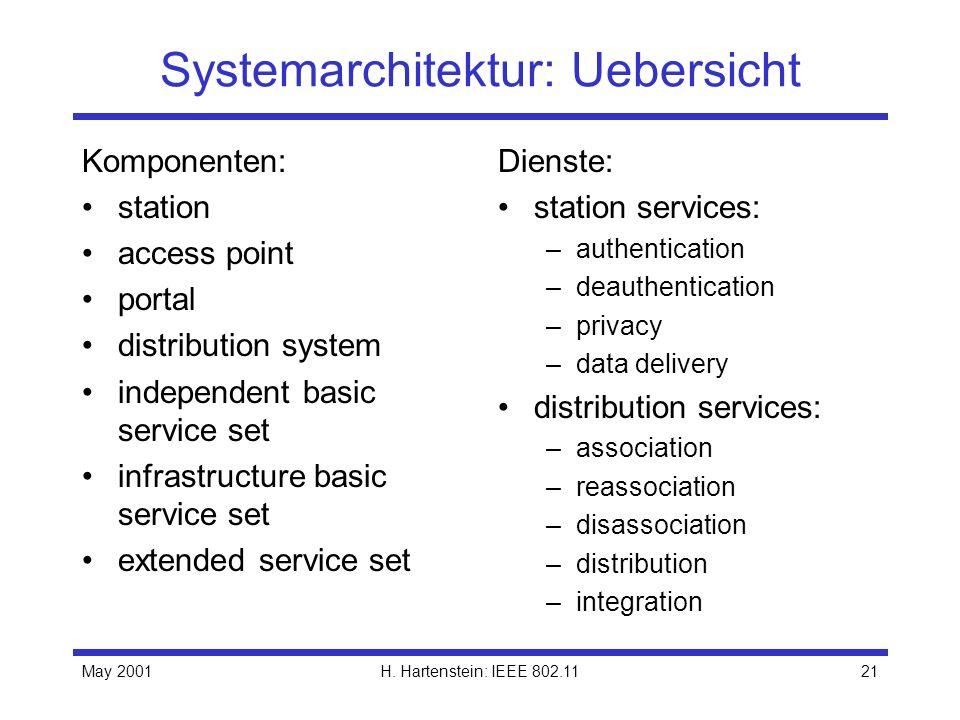 Systemarchitektur: Uebersicht