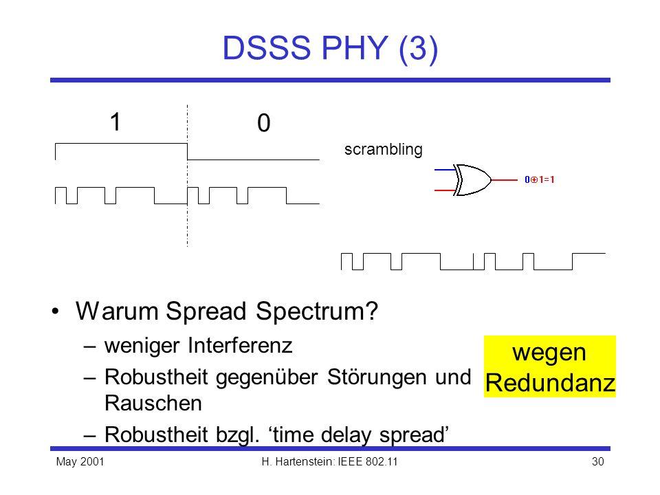 DSSS PHY (3) 1 Warum Spread Spectrum wegen Redundanz