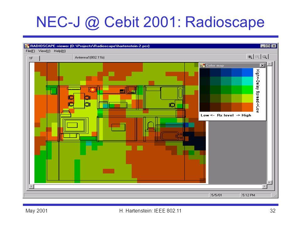 NEC-J @ Cebit 2001: Radioscape