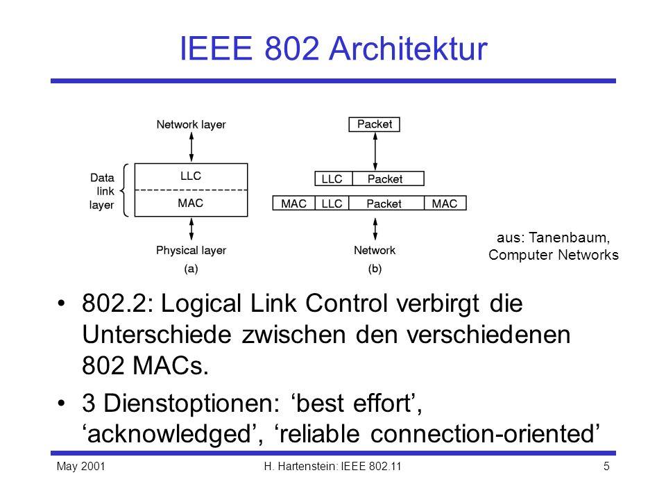 IEEE 802 Architekturaus: Tanenbaum, Computer Networks. 802.2: Logical Link Control verbirgt die Unterschiede zwischen den verschiedenen 802 MACs.
