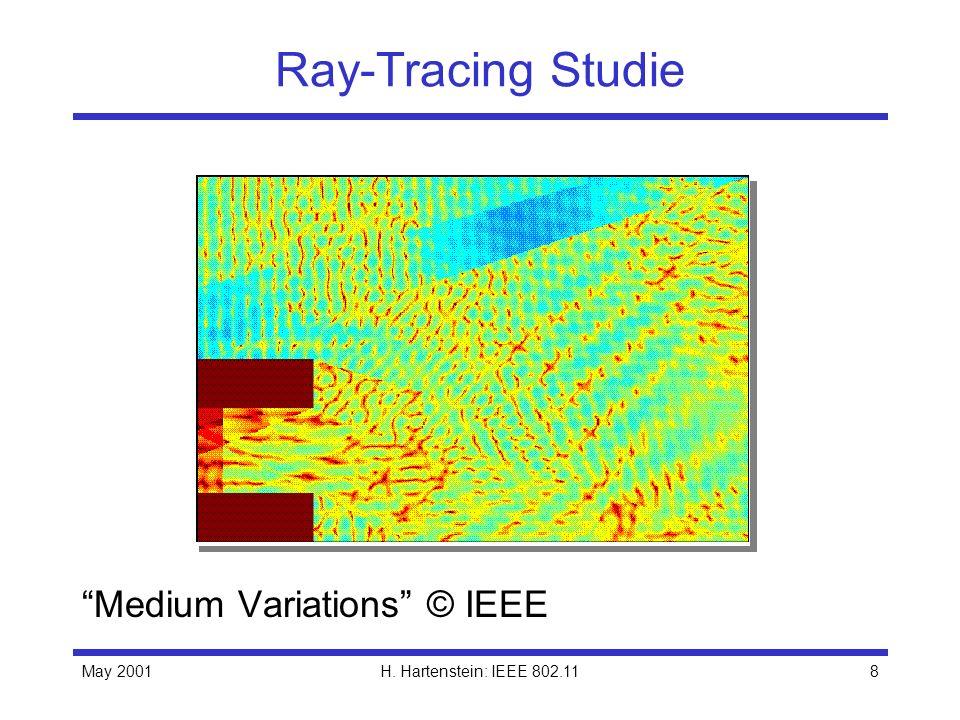 Ray-Tracing Studie Medium Variations © IEEE May 2001