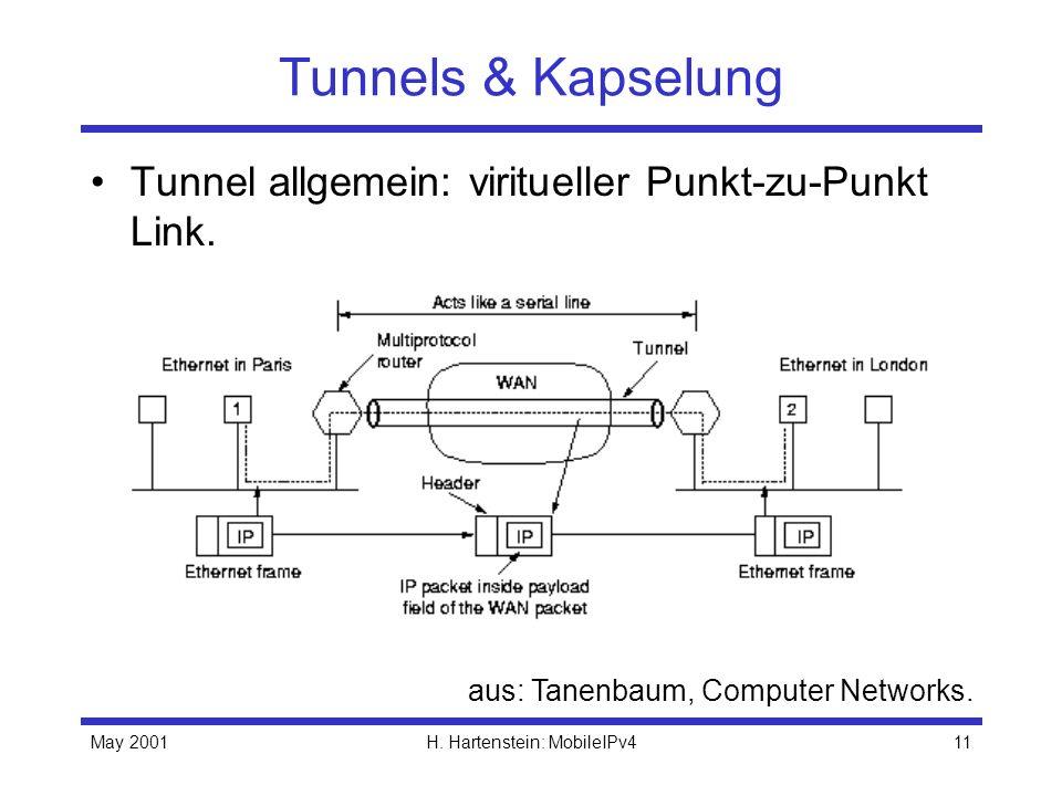 Tunnels & Kapselung Tunnel allgemein: viritueller Punkt-zu-Punkt Link.