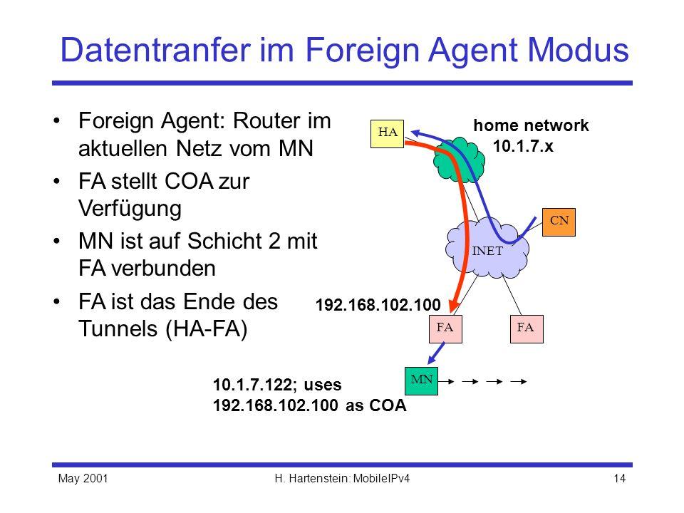 Datentranfer im Foreign Agent Modus