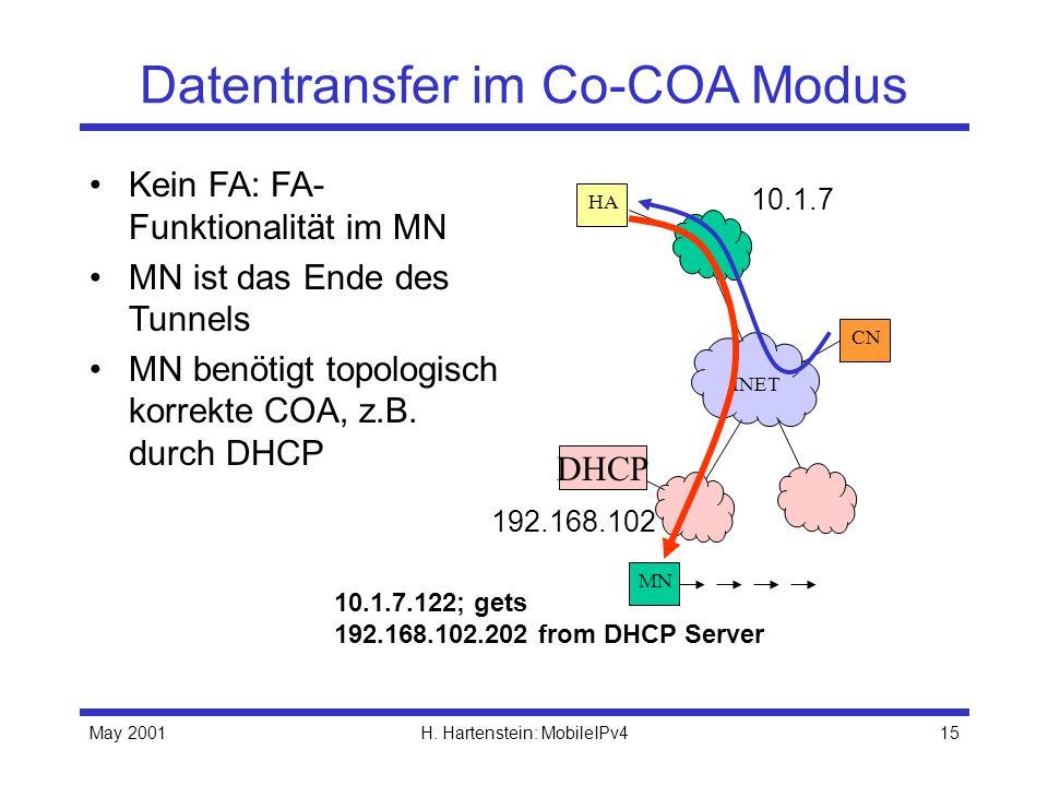 Datentransfer im Co-COA Modus