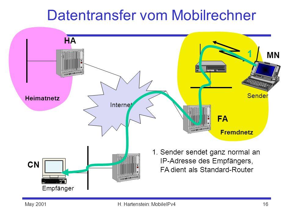 Datentransfer vom Mobilrechner