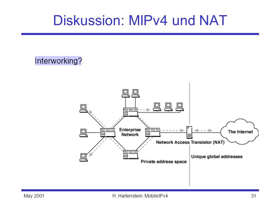 Diskussion: MIPv4 und NAT