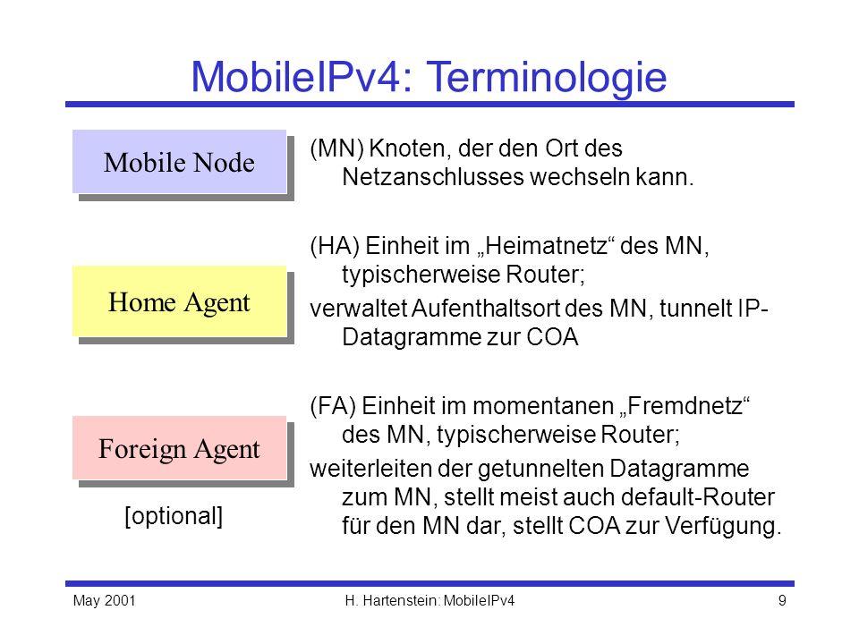 MobileIPv4: Terminologie