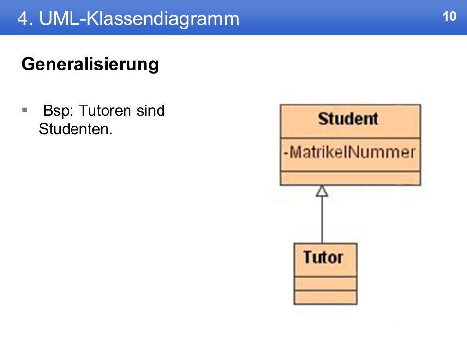 4. UML-Klassendiagramm Generalisierung Bsp: Tutoren sind Studenten.