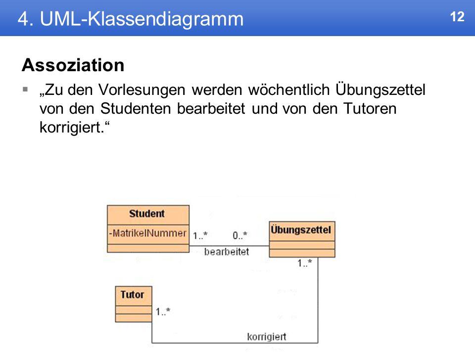 4. UML-Klassendiagramm Assoziation