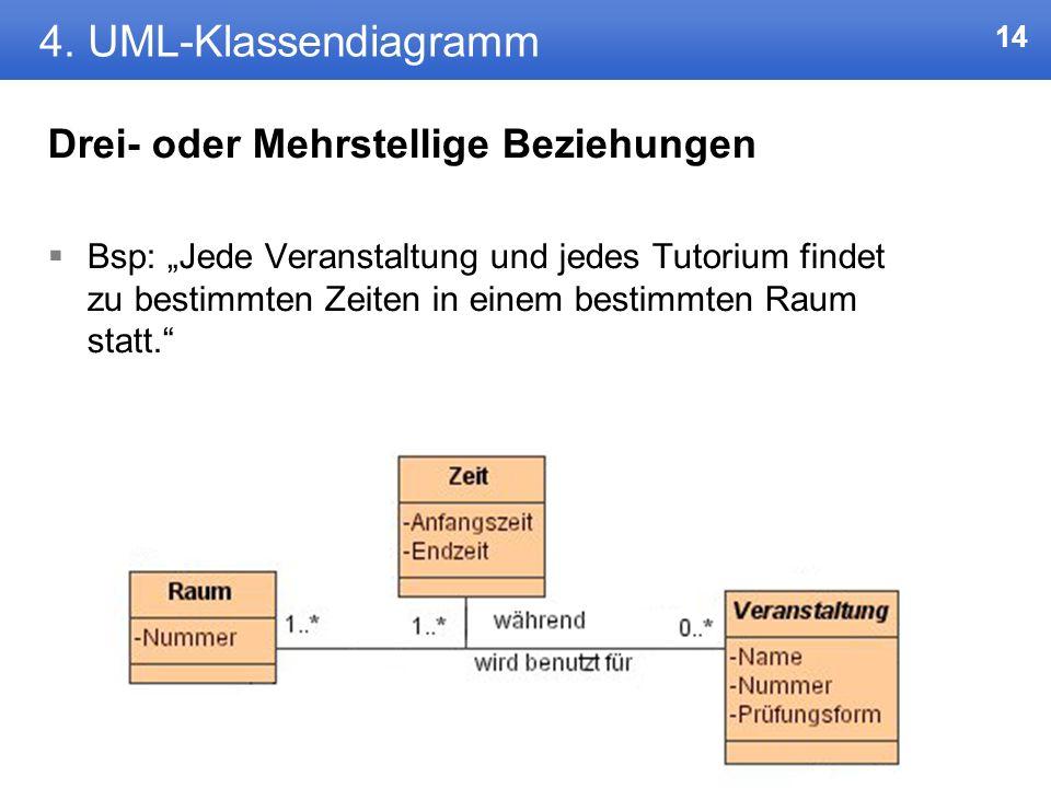 4. UML-Klassendiagramm Drei- oder Mehrstellige Beziehungen