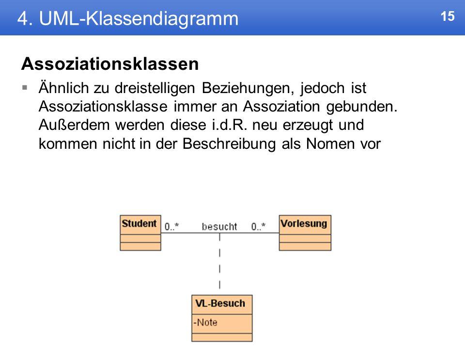 4. UML-Klassendiagramm Assoziationsklassen