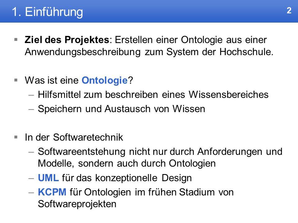 1. Einführung Ziel des Projektes: Erstellen einer Ontologie aus einer Anwendungsbeschreibung zum System der Hochschule.