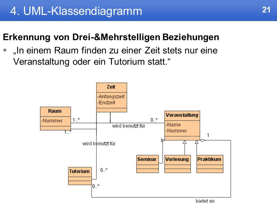 4. UML-Klassendiagramm Erkennung von Drei-&Mehrstelligen Beziehungen