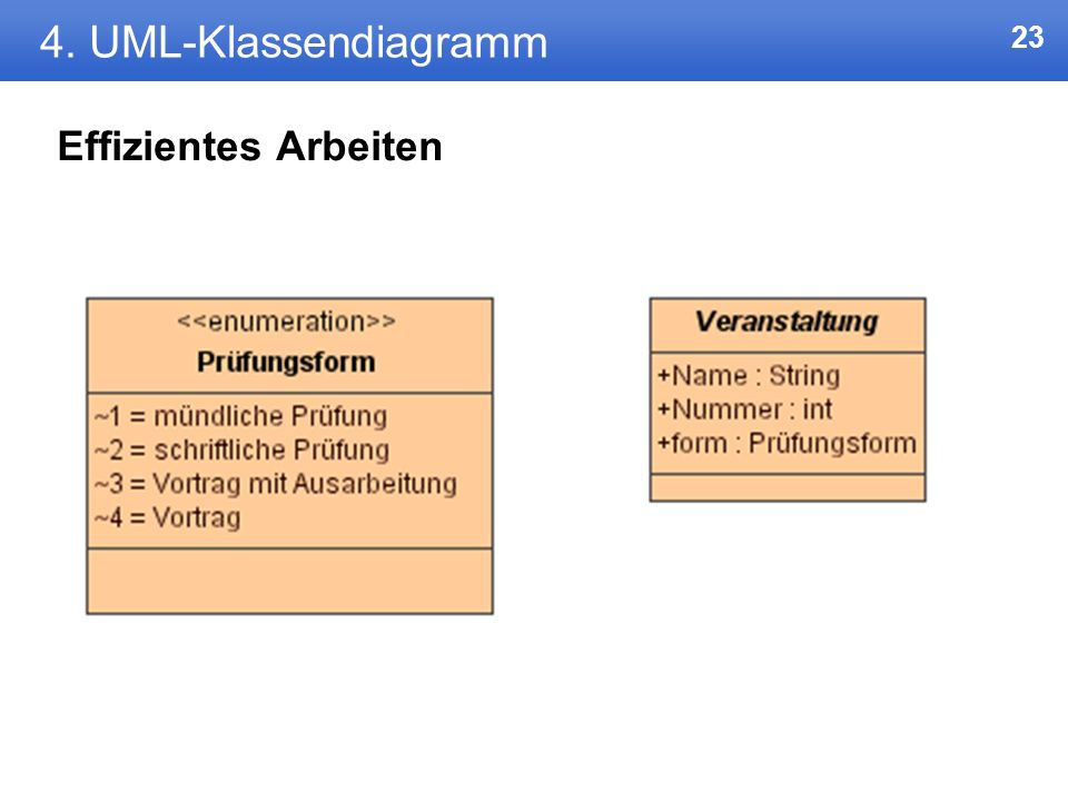 4. UML-Klassendiagramm Effizientes Arbeiten