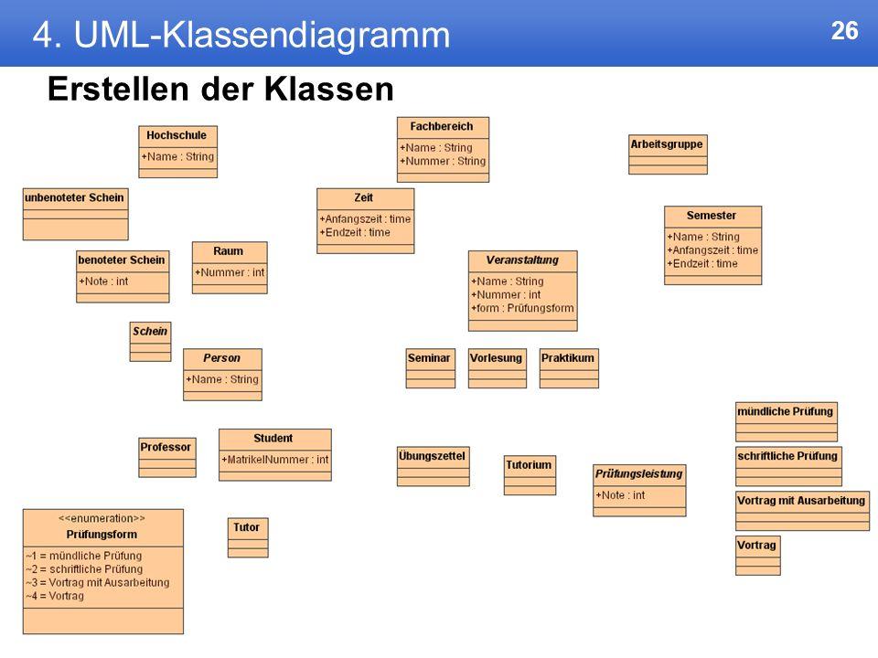 4. UML-Klassendiagramm Erstellen der Klassen