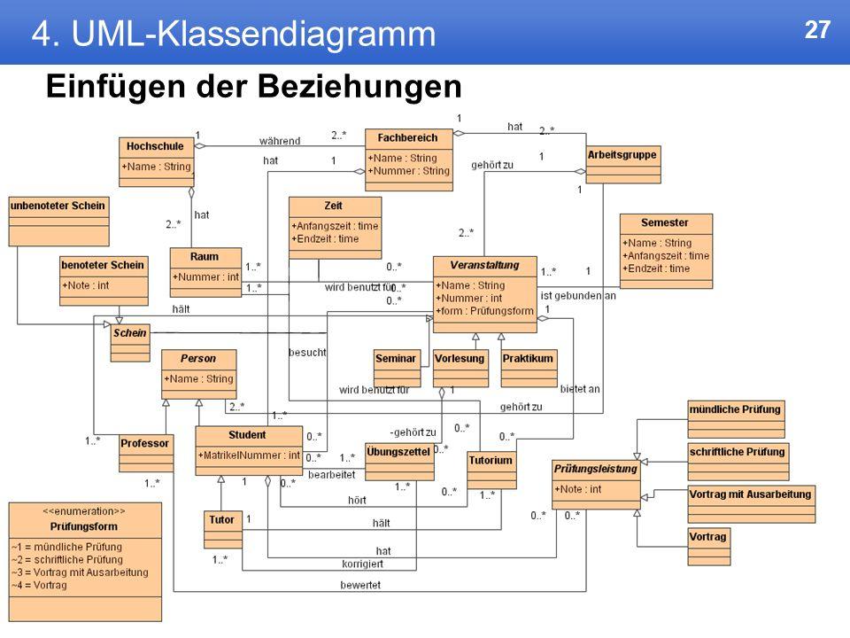 4. UML-Klassendiagramm Einfügen der Beziehungen