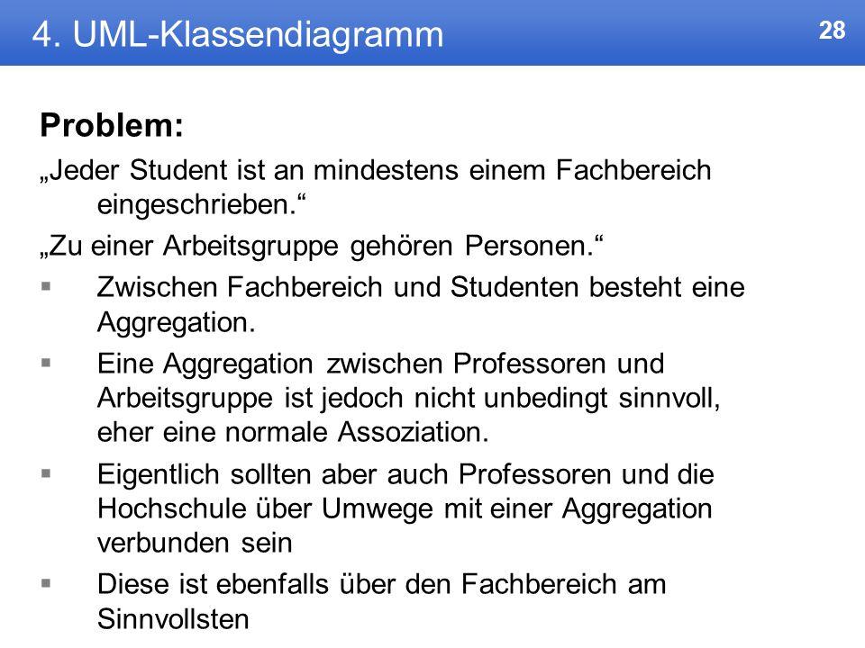 4. UML-Klassendiagramm Problem: