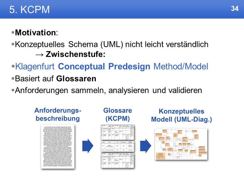 5. KCPM Klagenfurt Conceptual Predesign Method/Model Motivation: