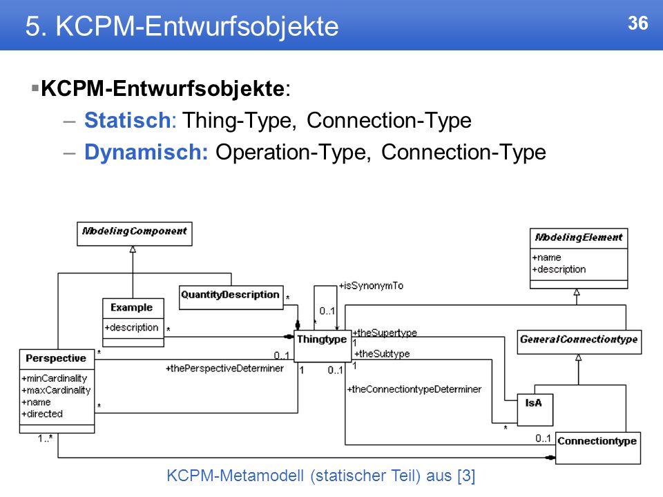 5. KCPM-Entwurfsobjekte