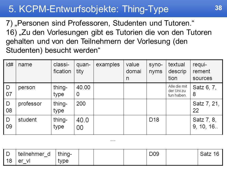 5. KCPM-Entwurfsobjekte: Thing-Type