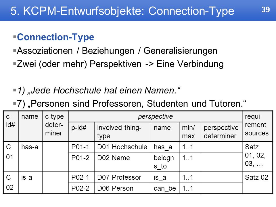 5. KCPM-Entwurfsobjekte: Connection-Type