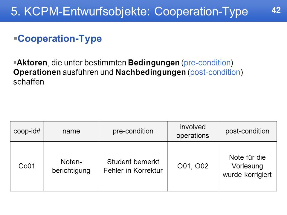 5. KCPM-Entwurfsobjekte: Cooperation-Type