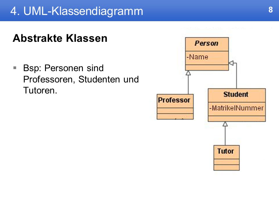 4. UML-Klassendiagramm Abstrakte Klassen