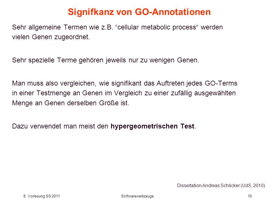 Signifkanz von GO-Annotationen