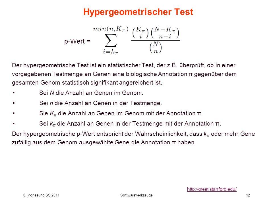 Hypergeometrischer Test