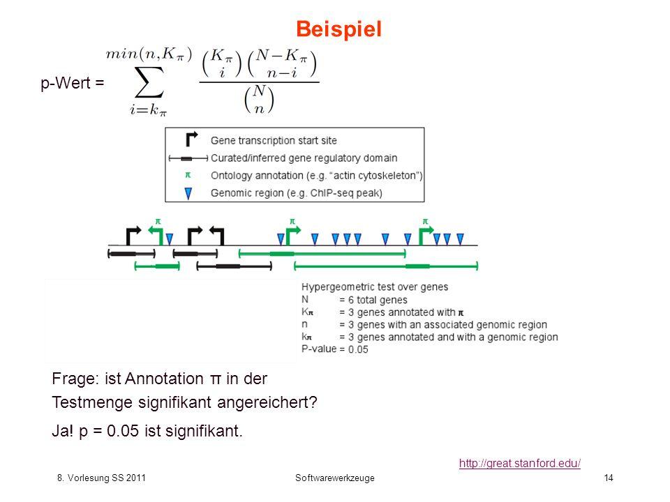 Beispiel p-Wert = Frage: ist Annotation π in der Testmenge signifikant angereichert Ja! p = 0.05 ist signifikant.