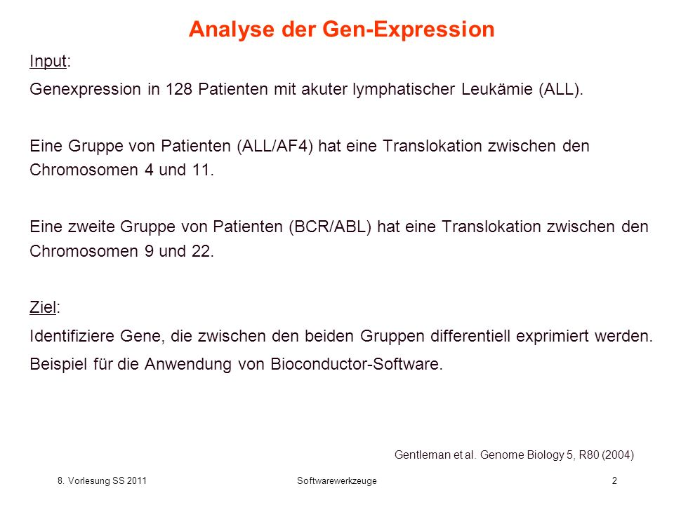 Analyse der Gen-Expression