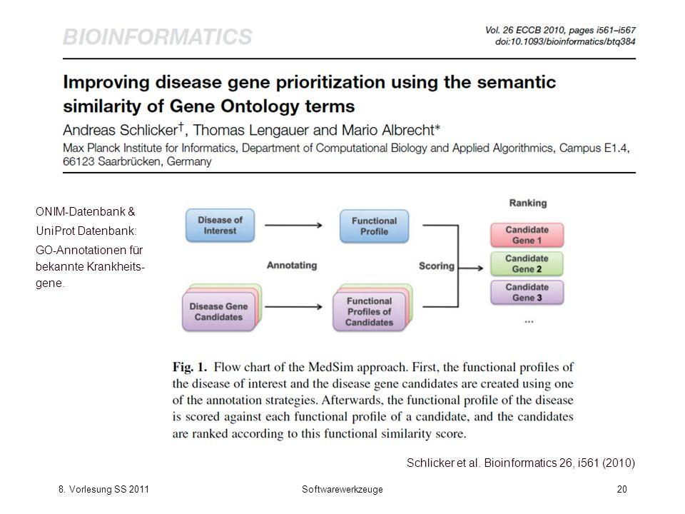 ONIM-Datenbank & UniProt Datenbank: GO-Annotationen für bekannte Krankheits-gene.