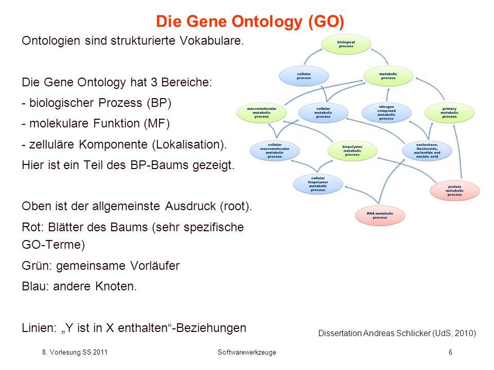Die Gene Ontology (GO) Ontologien sind strukturierte Vokabulare.