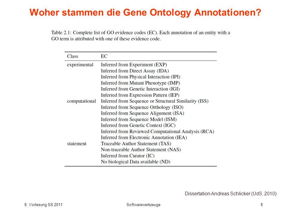 Woher stammen die Gene Ontology Annotationen