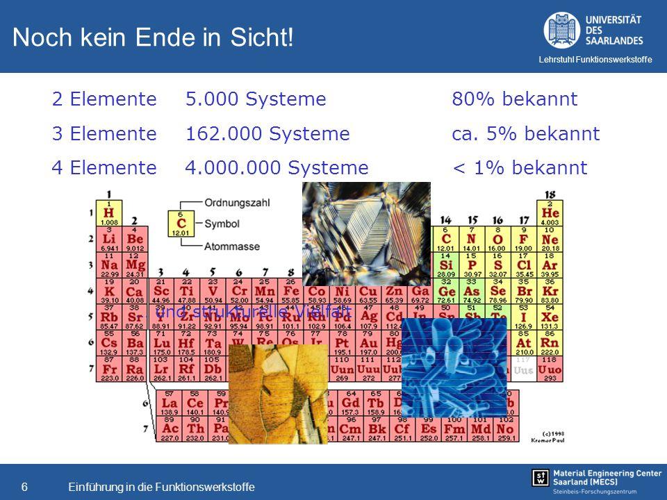 Noch kein Ende in Sicht! 2 Elemente 5.000 Systeme 80% bekannt
