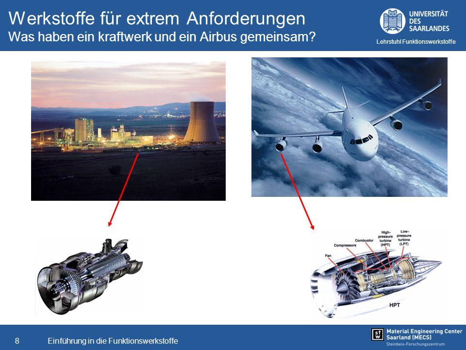 Werkstoffe für extrem Anforderungen Was haben ein kraftwerk und ein Airbus gemeinsam