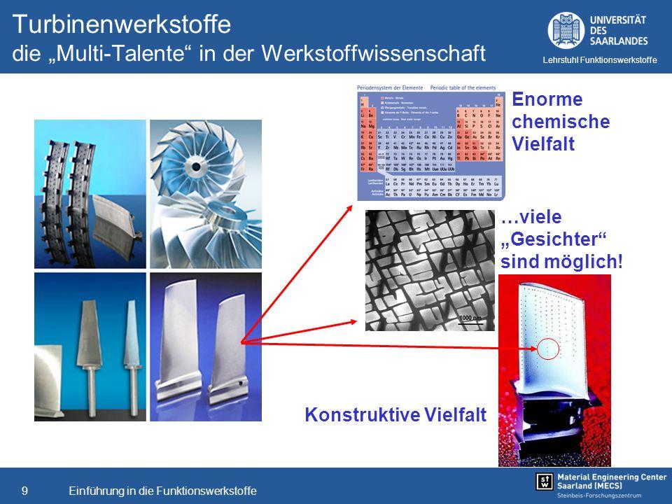 """Turbinenwerkstoffe die """"Multi-Talente in der Werkstoffwissenschaft"""