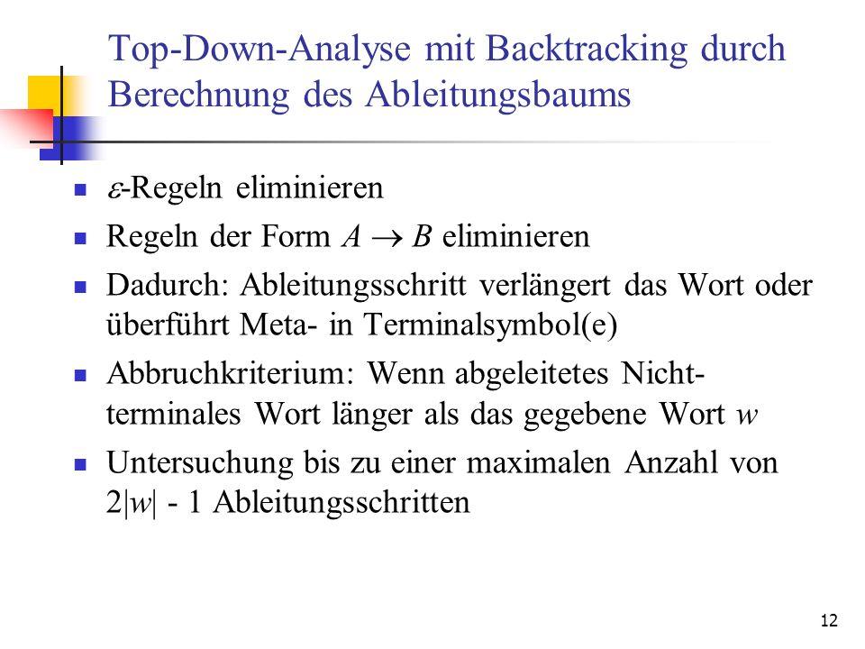 Top-Down-Analyse mit Backtracking durch Berechnung des Ableitungsbaums