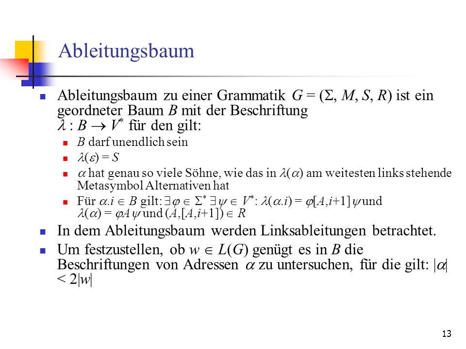 Ableitungsbaum Ableitungsbaum zu einer Grammatik G = (, M, S, R) ist ein geordneter Baum B mit der Beschriftung  : B  V* für den gilt: