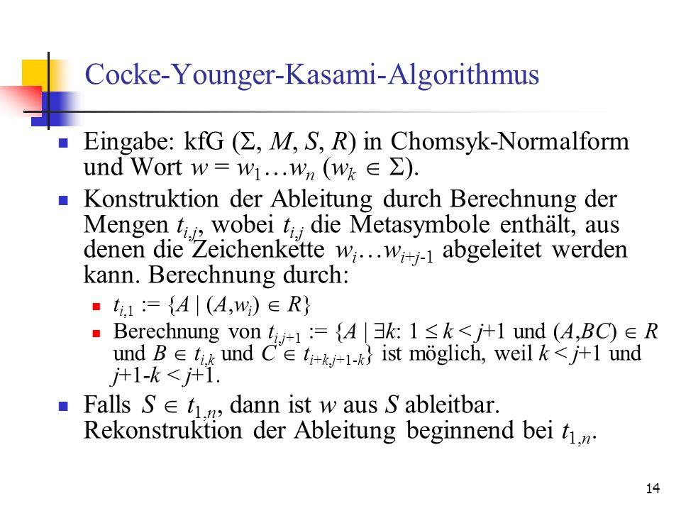 Cocke-Younger-Kasami-Algorithmus