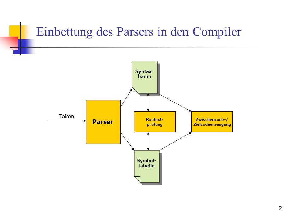 Einbettung des Parsers in den Compiler
