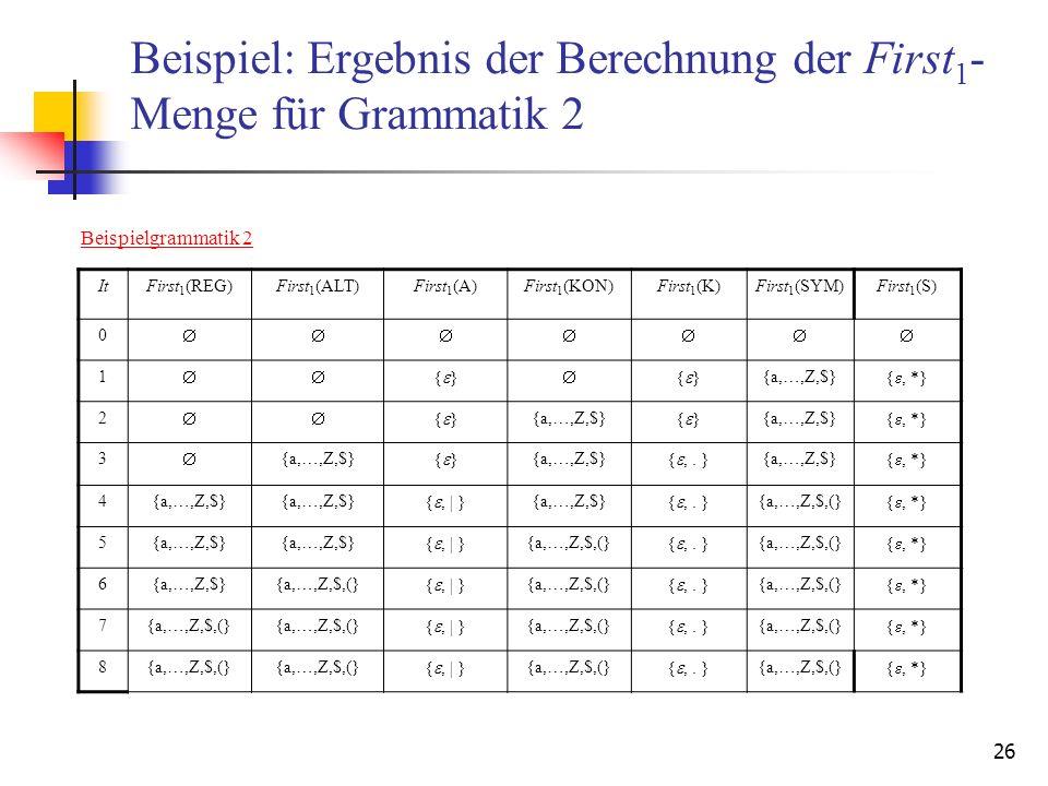Beispiel: Ergebnis der Berechnung der First1-Menge für Grammatik 2