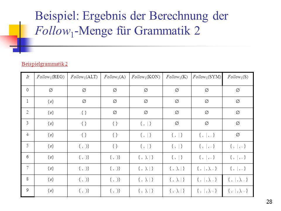 Beispiel: Ergebnis der Berechnung der Follow1-Menge für Grammatik 2