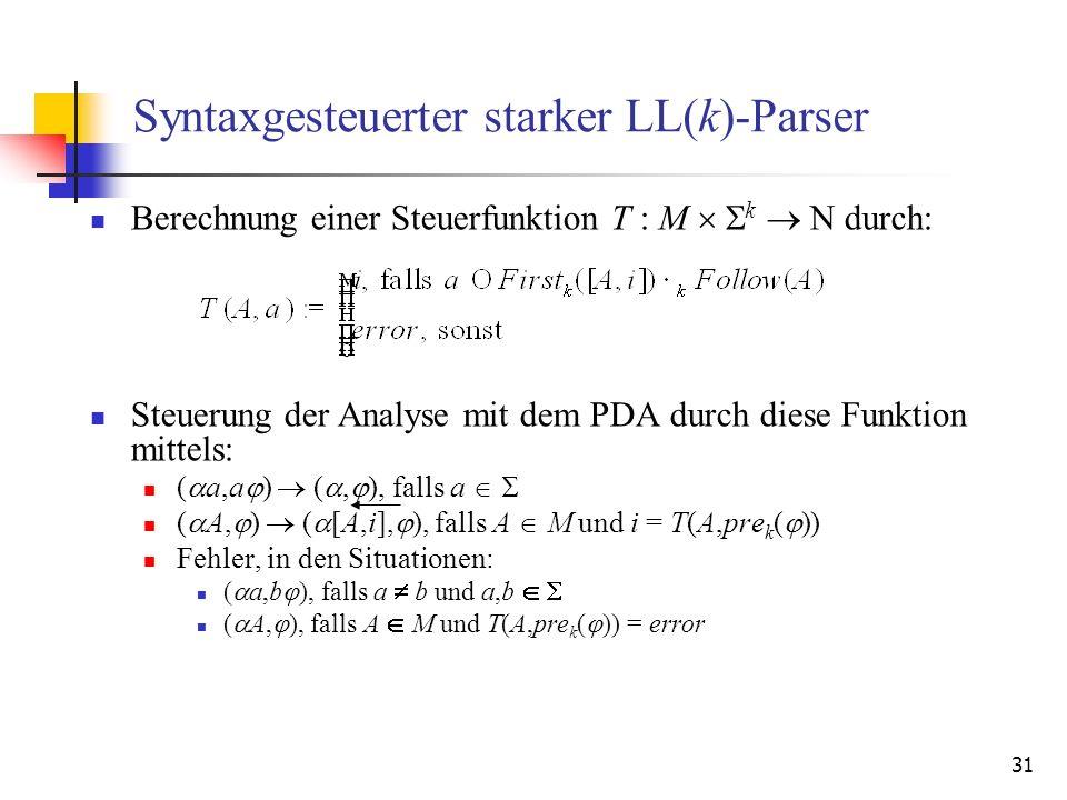 Syntaxgesteuerter starker LL(k)-Parser