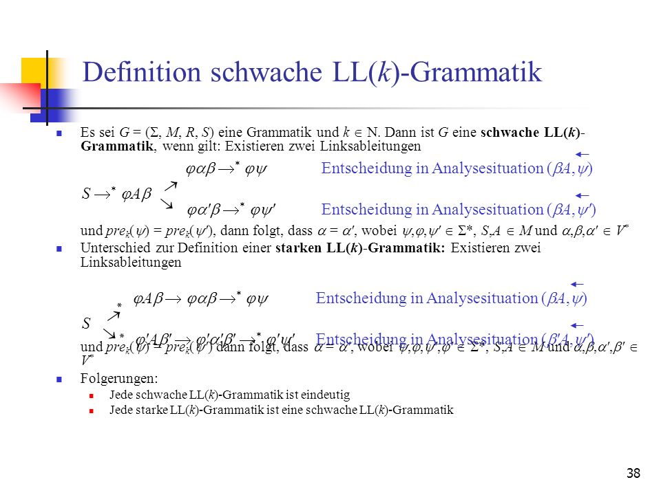 Definition schwache LL(k)-Grammatik
