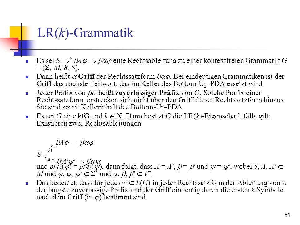 LR(k)-Grammatik Es sei S * A   eine Rechtsableitung zu einer kontextfreien Grammatik G = (, M, R, S).